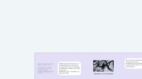 Mind Map: Genetica y Criminalidad