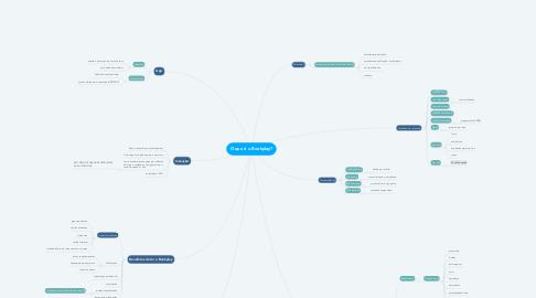 Mind Map: O que é o Bookplay?