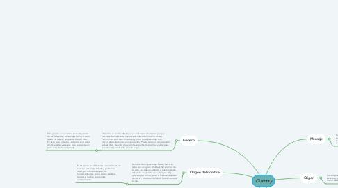 Mind Map: Ollantay