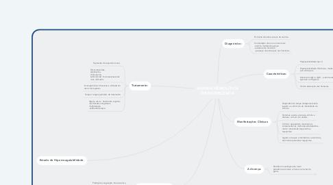 Mind Map: ANEMIA HEMOLÍTICA IMUNOMEDIADA