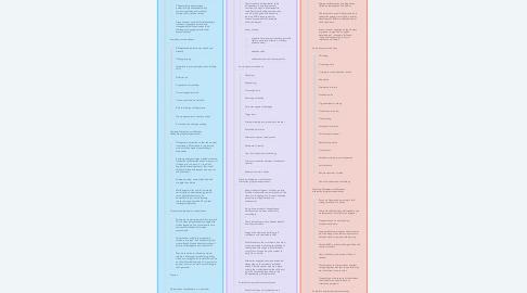 Mind Map: (e) Module 10.1 - Julia Liu Exceptionality- Intellectual 🧠Webquest🧠
