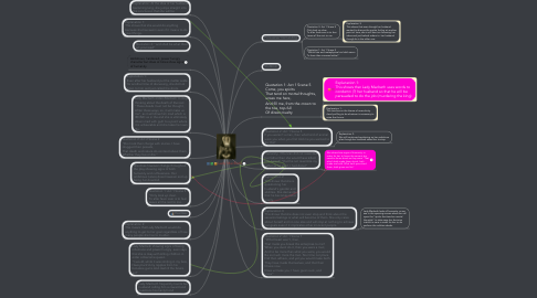 Mind Map: Lady MacBeth