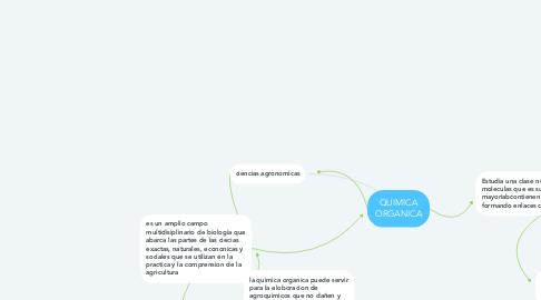 Mind Map: QUIMICA ORGANICA