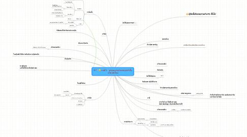 Mind Map: บทที่ 5   รูปแบบการประกอบธุรกิจใน  ประเทศไทย