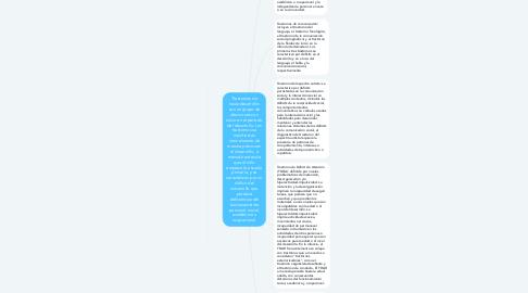 Mind Map: Trastornos de neurodesarrollo: son un grupo de afecciones con inicio en el período del desarrollo. Los trastornos se manifiestan normalmente de manera precoz en el desarrollo, a menudo antes de que el niño empiece la escuela primaria, y se caracterizan por un déficit del desarrollo que produce deficiencias del funcionamiento personal, social, académico u ocupacional.