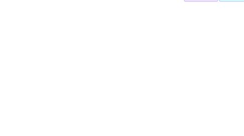 Mind Map: E - UČENJE U NASTAVI FIZIKE NA SVEUČILIŠTU JOSIPA JURJA STROSSMAYERA U OSIJEKU