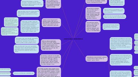 Mind Map: LEKSIKOLOGIJA I LEKSIKOGRAFIJA