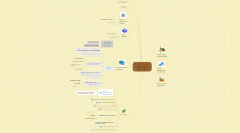 Mind Map: HCIA Project Steering Committee Kickoff Meeting (July 20, 2012)