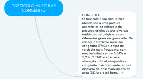 Mind Map: TORCICOLO MUSCULAR CONGÊNITO