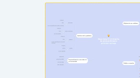 Mind Map: Ideas para mi propuesta de emprendimiento artístico-cultural