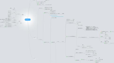Mind Map: 新TOKAサイト