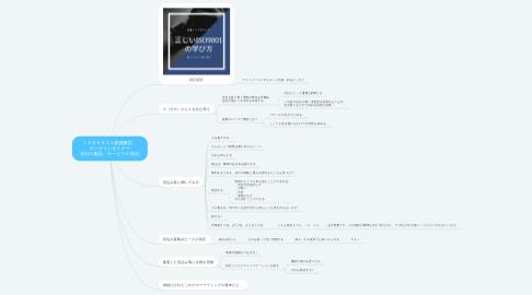 Mind Map: ISO9001規格解説  オンラインセミナー 自社の製品・サービスの発信