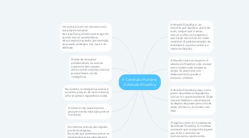 Mind Map: A Condição Humana  A Atitude Filosófica