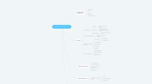 Mind Map: КомбиМаникюр.Повышение.