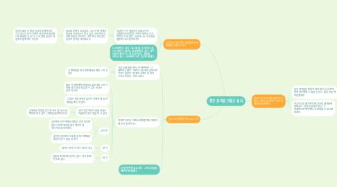 Mind Map: 좋은 음악을 만들고 싶다