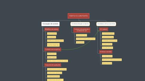 Mind Map: TEXTO E CONTEXTO