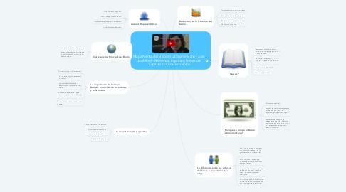 Mind Map: Mapa Mental del El Boom Latinoamericano - Juan José Abril - Referencia: Impriman la leyenda: Capítulo 1 - Canal Encuentro