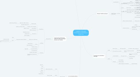 Mind Map: Trabalho e Educação: Fundamentos ontológicos e Históricos