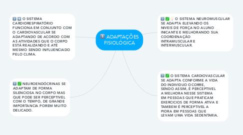 Mind Map: ADAPTAÇÕES FISIOLÓGICA