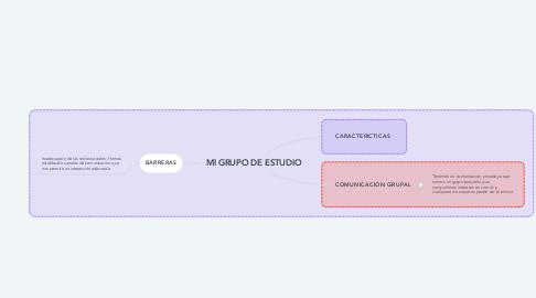 Mind Map: MI GRUPO DE ESTUDIO
