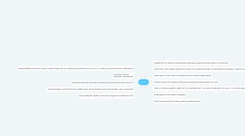 Mind Map: Funções