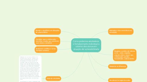 Mind Map: Como podemos estabelecer o fortalecimento individual e coletivo dos alunos em situação de vulnerabilidade