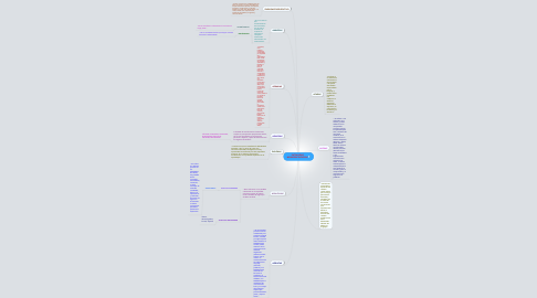 Mind Map: PATOLOGÌAS