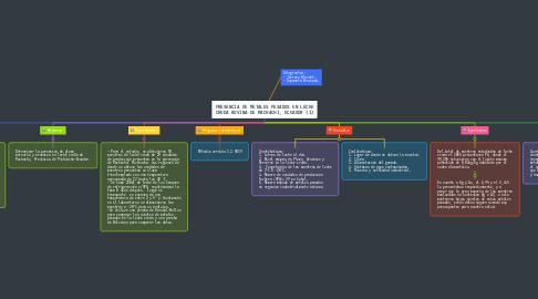 Mind Map: PRESENCIA DE METALES PESADOS EN LECHE CRUDA BOVINA DE MACHACHI, ECUADOR (1)