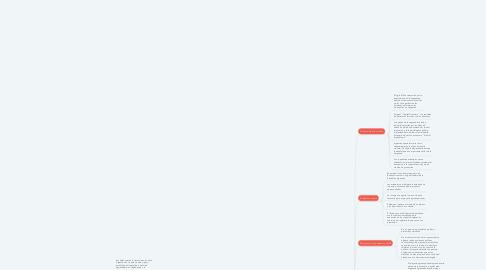 Mind Map: MODELO AGROEXPORTADOR