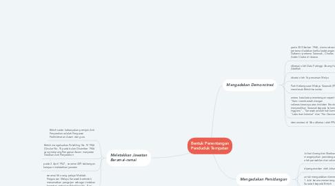Mind Map: Bentuk Penentangan Penduduk Tempatan