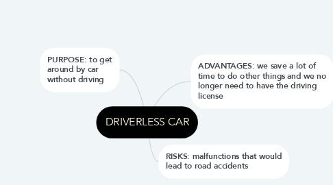 Mind Map: DRIVERLESS CAR