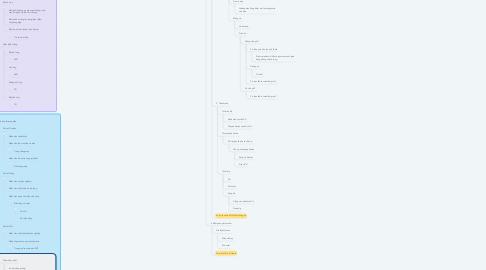 Mind Map: Quy trình Xử lý đơn hàng B2B Delivery