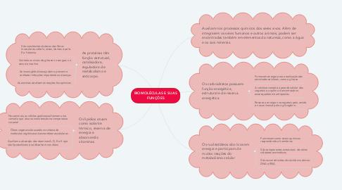 Mind Map: BIOMOLÉCULAS E SUAS FUNÇÕES