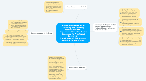 Mind Map: Effect of Availability of Teaching and Learning Resources on the  Implementation of Inclusive Education in Pre-School Centers in  Nyamira North Sub-County,  Nyamira County, Kenya.