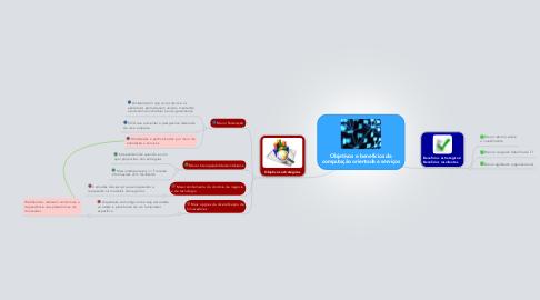 Mind Map: Objetivos e benefícios da computação orientada a serviços