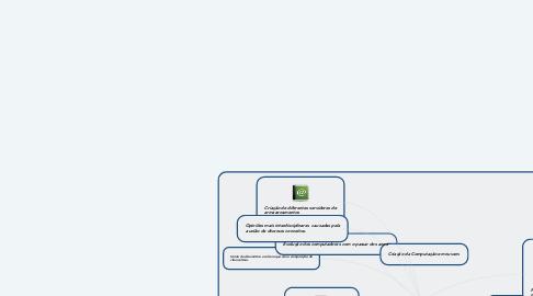 Mind Map: Revolução Industrial e Revolução Informacional.