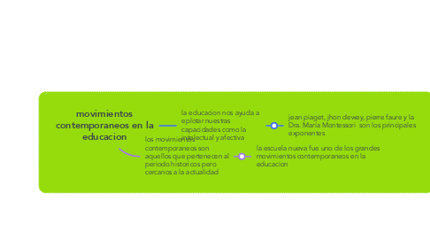 Mind Map: movimientos contemporaneos en la educacion