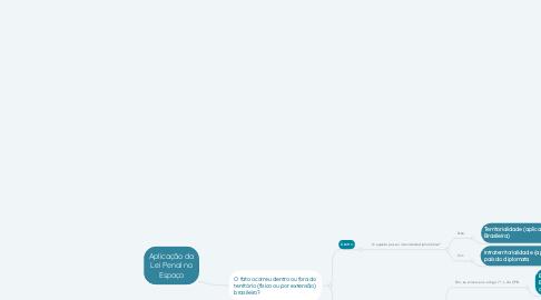 Mind Map: Aplicação da Lei Penal no Espaço
