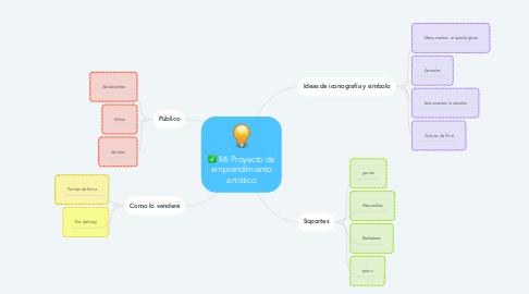 Mind Map: Mi Proyecto de emprendimiento artístico