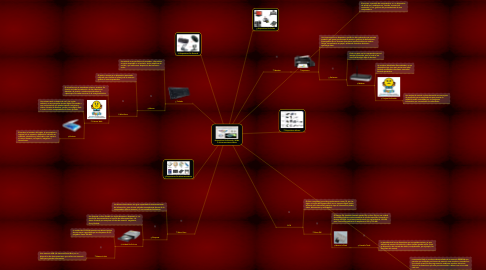 Mind Map: Dispositivos De Entrada, Salida Y Almacenamiento Mixto