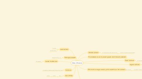 Mind Map: Obra literaria