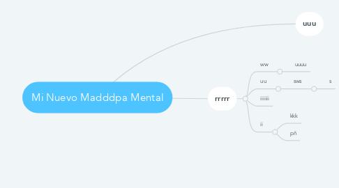 Mind Map: Mi Nuevo Madddpa Mental