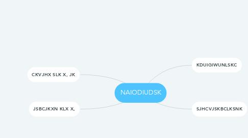 Mind Map: NAIODIUDSK