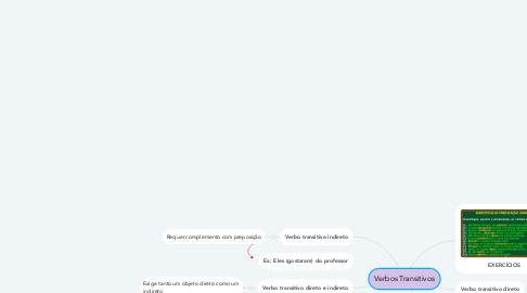 Mind Map: Verbos Transitivos