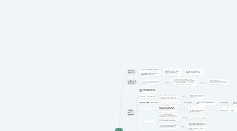 Mind Map: Estado de la educación en el Perú: Análisis y Perspectivas de la educación básica
