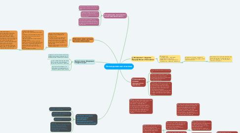 Mind Map: Неменделевская генетика
