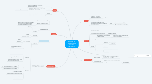 Mind Map: Medidas en epidemiología (Estado: Nuevo León)
