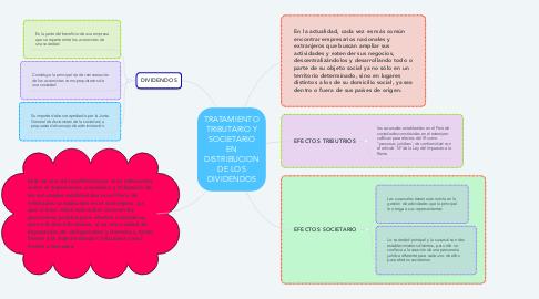 Mind Map: TRATAMIENTO TRIBUTARIO Y SOCIETARIO EN DISTRIBUCION DE LOS DIVIDENDOS