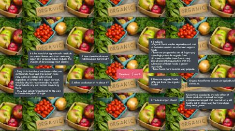 Mind Map: Organic foods