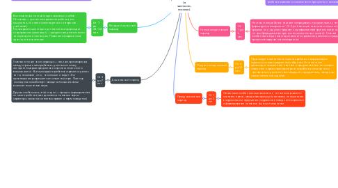 Mind Map: Структура психики человека в онтогенетической динамике  Онтогенез — индивидуальное развитие чего-либо (в частности, психики).